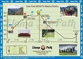 印加古道2天1夜‧Llama Path馬丘比丘私人嚮導團~挑戰連續8小時Inca Trail高強度健:00short-inca-trail-map-06-015.jpg