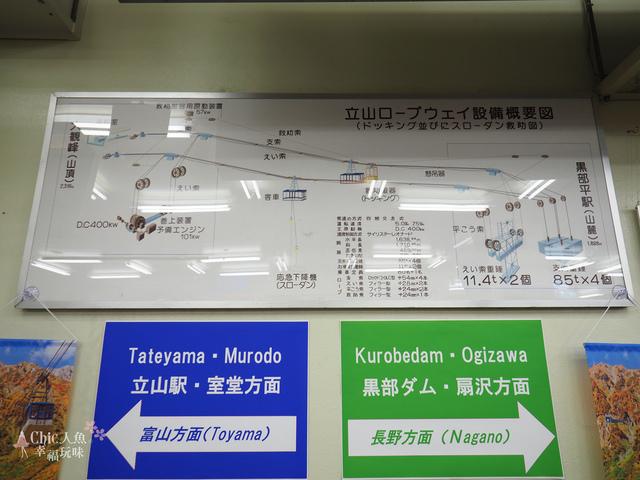 立山-6-搭纜車前往黑部平 (1).jpg - 富山県。立山黑部