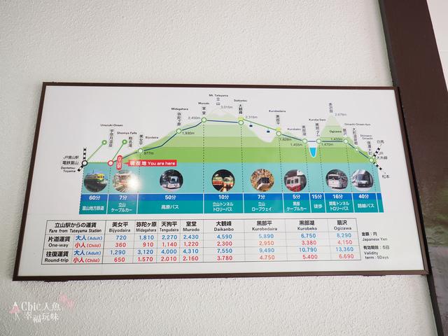 立山-2-立山站 (8).jpg - 富山県。立山黑部