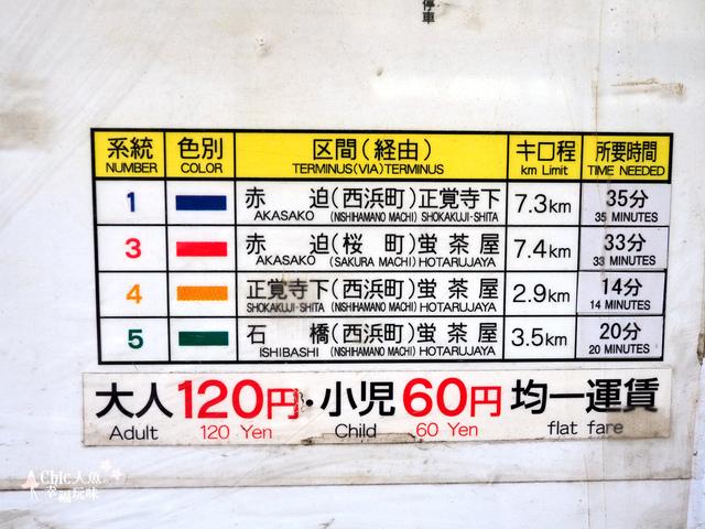 長崎市 (9).jpg - 長崎散步BMW女子旅。路面電車 X 旅人茶屋