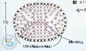 基本編-鉤針篇:橢圓平面鉤法