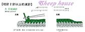 基本編-鉤針篇:短針2針的減針