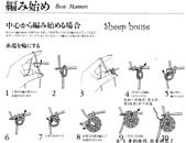 基本編-鉤針篇:鉤針輪編針法(換線)