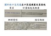 103年5~8月網站地方大小事:林口交流道出口匝道雍塞改善措施,已102.9月會勘_808更新_-1.jpg