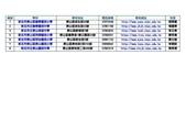 109年4月:泰山-1.jpg