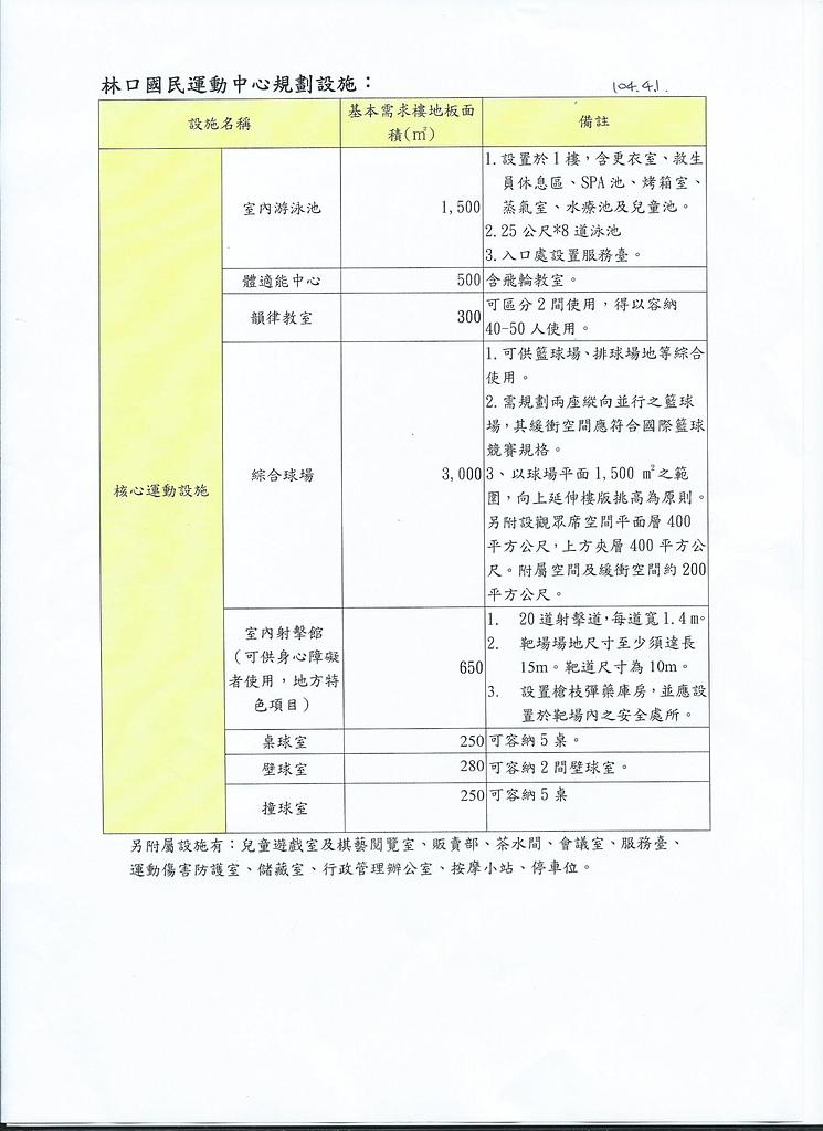104年1~6月大小事:國民運動中心規劃設施(4月1日).jpg