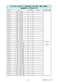 104年1~6月大小事:林口第一標(用戶接管)-1040317-9.jpg