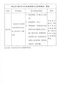 104年1~6月大小事:林口區禁行大貨車路段的公告 (3).jpg