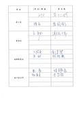 103年9~12月大小事:會議記錄、簽到單-3.jpg