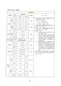 市府公文:新北市政府所屬運動場館使用收費標準 (11).jpg