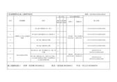 停水施工公告:2.管線機構預定施工彙整明細表 (104.09.12~104.09.18)-1.jpg