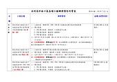 103年5~8月網站地方大小事:1030701林口工程列管表-1.jpg