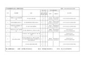 停水施工公告:2 管線機構預定施工彙整明細表 (104 10 03~104 10 09)-1.jpg