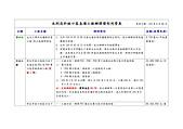103年5~8月網站地方大小事:水利局6月份相關工程更新01.jpg