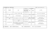 停水施工公告:2.管線機構預定施工彙整明細表 (104.11.21~104.11.27)-1.jpg