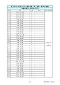 104年1~6月大小事:林口第一標(用戶接管)-1040317-4.jpg