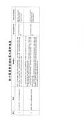 109年9月:1091685391交通局-4.jpg
