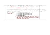 103年5~8月網站地方大小事:水利局6月份相關工程更新02.jpg