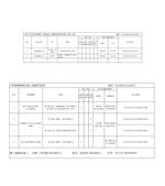 停水施工公告:0606~0612 養護工程處施工&管線機構預定施工 (養工).png