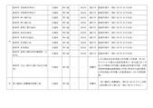 103年5~8月網站地方大小事:新北市 林口區 重要建設計畫一覽表-7.jpg