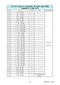 104年1~6月大小事:林口第一標(用戶接管)-1040317-5.jpg