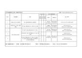 停水施工公告:2.管線機構預定施工彙整明細表 (104.12.05~104.12.11)-1.jpg