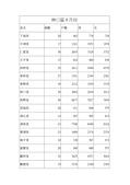 103年9~12月大小事:林口區9月份-1.jpg