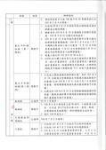 104.7~12大小事:1043461632交通局-檢送104年6月份捷運三環三線進度表-3.jpg