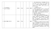 103年5~8月網站地方大小事:新北市 林口區 重要建設計畫一覽表-11.jpg