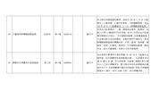 103年5~8月網站地方大小事:非工程類-7.jpg