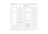 停水施工公告:2.管線機構預定施工彙整明細表 (104.08.22~104.08.28)-1.jpg