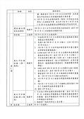 104年1~6月大小事:104年1月份捷運三環三線進度表 (3).jpg