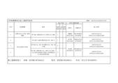 停水施工公告:2.管線機構預定施工彙整明細表 (104.12.12~104.12.18)-1.jpg