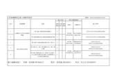 停水施工公告:2.管線機構預定施工彙整明細表 (104.12.19~104.12.25)-1.jpg