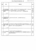 104.7~12大小事:1043511535新工處-檢送貴席關心事項104年7月份辦理情形彙總資料1份-2.jpg