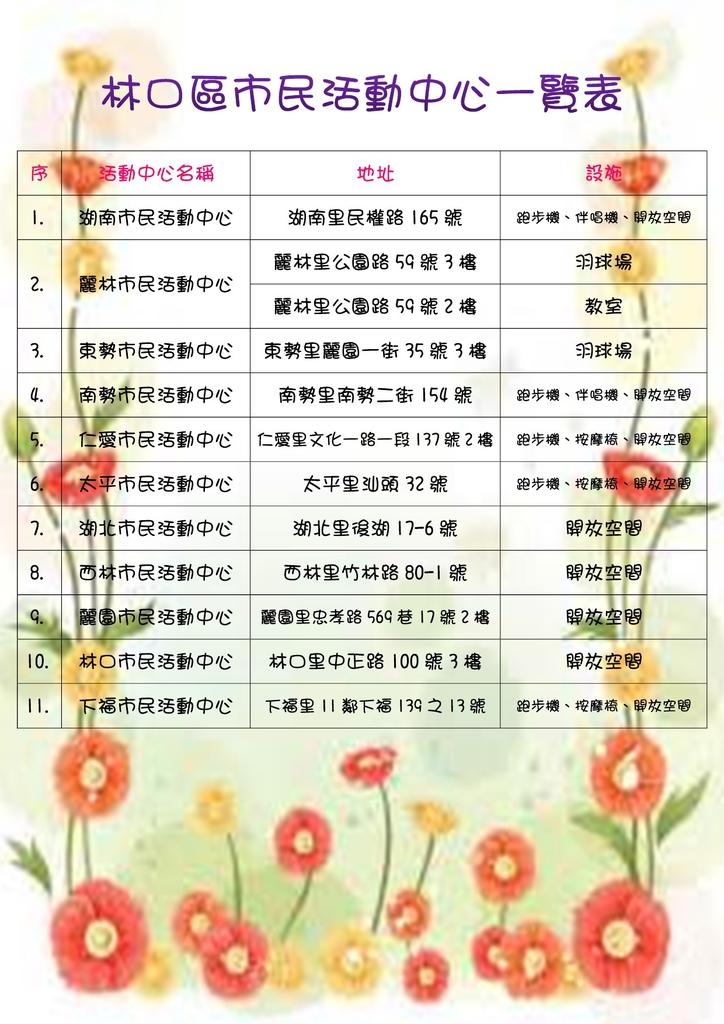 106年7月大小事:林口活動中心-1.jpg