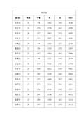 103年9~12月大小事:新莊區-1.jpg