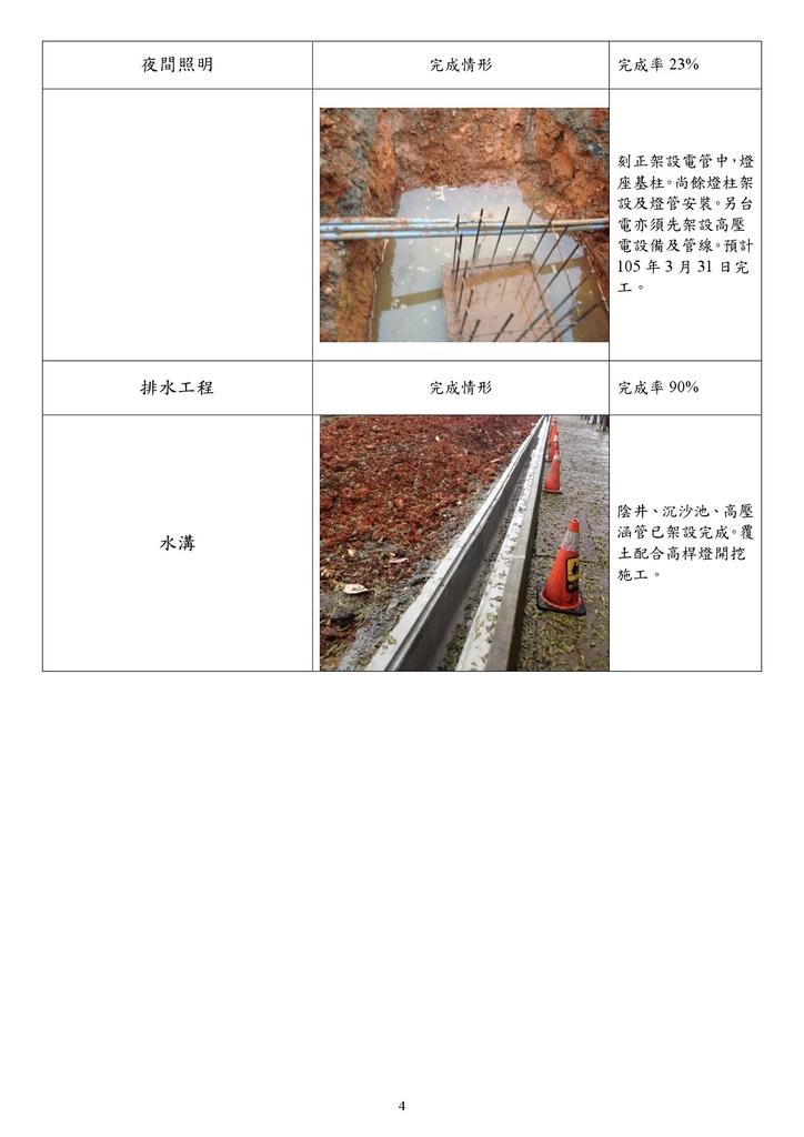 105年1~6月大小事:林口棒球場附屬設施完成情形說明105.1.30-4.jpg