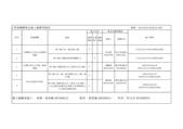 停水施工公告:2 管線機構預定施工彙整明細表 (104 10 31~104 11 06)-1.jpg