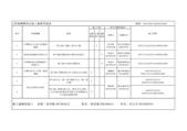 停水施工公告:2 管線機構預定施工彙整明細表 (104 10 17~104 10 23)-1.jpg