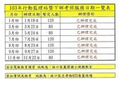 103年9~12月大小事:機車考照服務.jpg