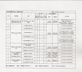103年5~8月網站地方大小事:附上07.14~07.20林口施工的工程狀況 (1).jpg