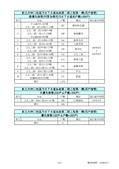 104年1~6月大小事:林口第一標(用戶接管)-1040317-1.jpg