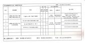 103年5~8月網站地方大小事:管線機構預定施工彙整明細表 (103.08.16~08.22).jpg