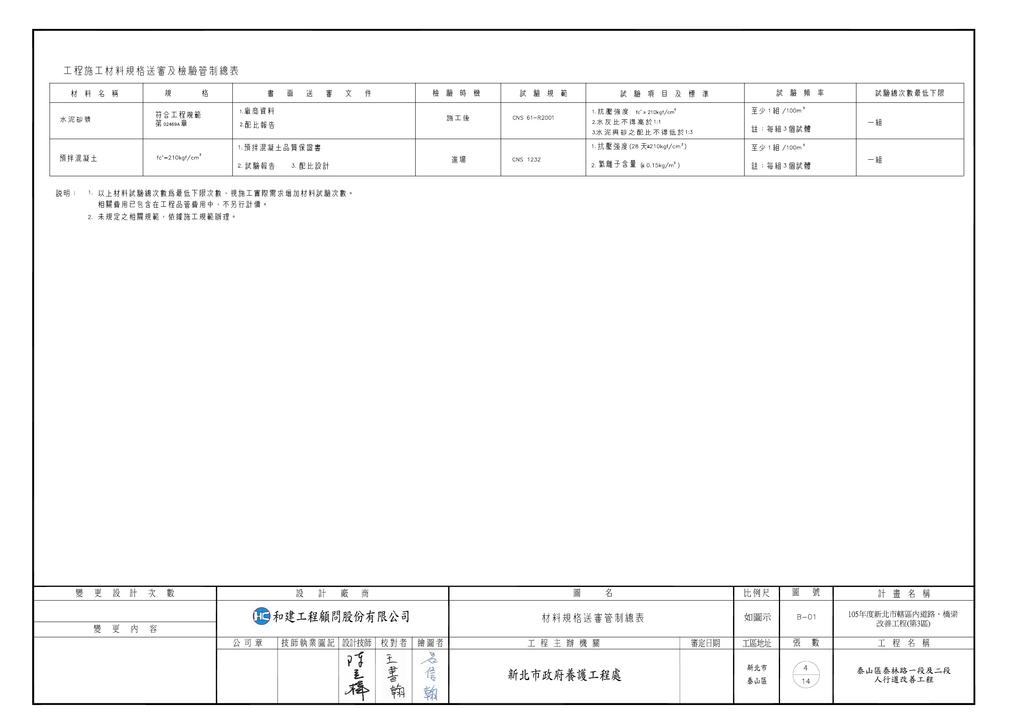 105年7-12月會勘:12055 設計圖59-4.jpg