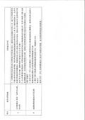 108年7月會勘:1080701市政總質詢-5.jpg