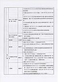 103年9~12月大小事:檢附9月份三環三線進度表 (3).jpg