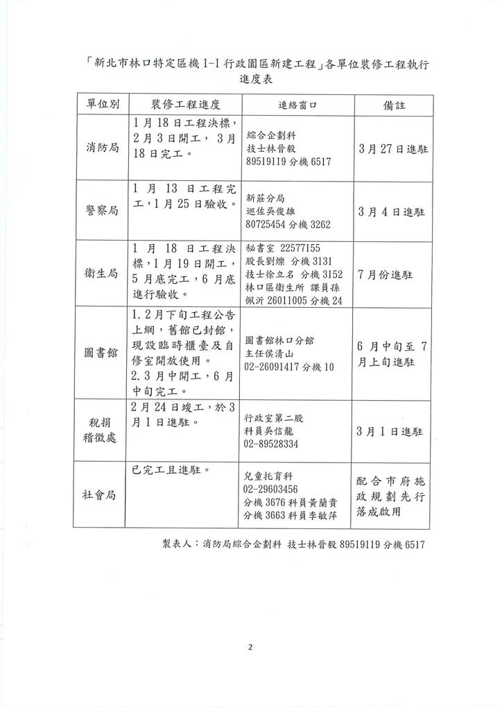105年1~6月大小事:1050218行政園區-2.jpg