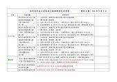 104年1~6月大小事:1040302林口工程列管表-1.jpg