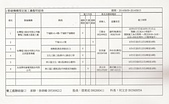 103年5~8月網站地方大小事:管線機構預定施工彙整明細表 (103.08.09~08.15).jpg
